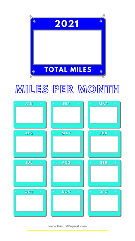Story Template Running Miles per month